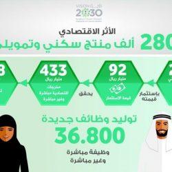 الطالب عبدالعزيز محمد العنزي يحصل على المركز الثاني في مسابقة التعليم للتميز على مستوى المملكة