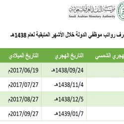 مؤسسة النقد : تقديم صرف راتب شهر رمضان