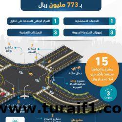 """""""النقل"""": توقيع عقود 8 مشاريع لرفع مستوى السلامة المرورية بقيمة 773 مليون ريال"""