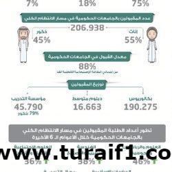 التعليم تعلن عن توفر أكثر من 49000 مقعد دراسي في المؤسسة العامة للتدريب التقني والمهني