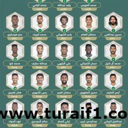 إعلان قائمة المنتخب للمرحلة الثالثة من الإعداد لكأس آسيا