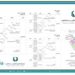 جامعة الحدود الشمالية تستضيف صندوق الأمير سلطان بن عبدالعزيز لتنمية المرأة وتنظم فعاليات قافلة المرأة