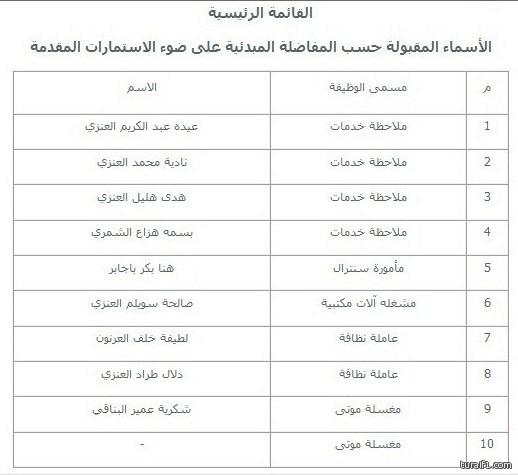 بلدية طريف تعلن اسماء المقبولات للوظائف النسائية