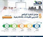 """5 مراحل لتنفيذ البرنامج التدريبي للقيادات الواعدة في القطاع الخاص بـ """"أكاديمية هدف"""""""