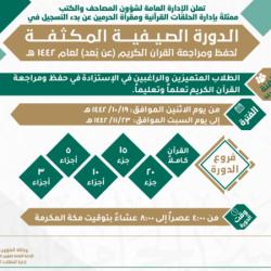 أكثر من 40 ألف مستفيد من خدمات مجمع عيادات مكافحة التدخين بعرعر